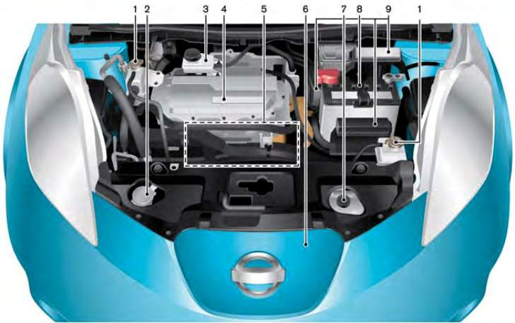 Engine Nissan Leaf ZE0/AZE0