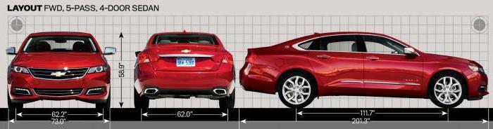 какая ширина автомобиля