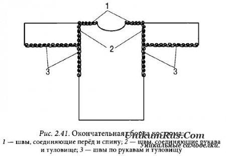 Изготовление камуфляжа своими руками